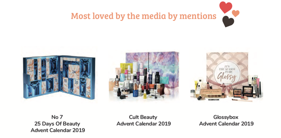 Advent calendars: Most loved by the media by mention