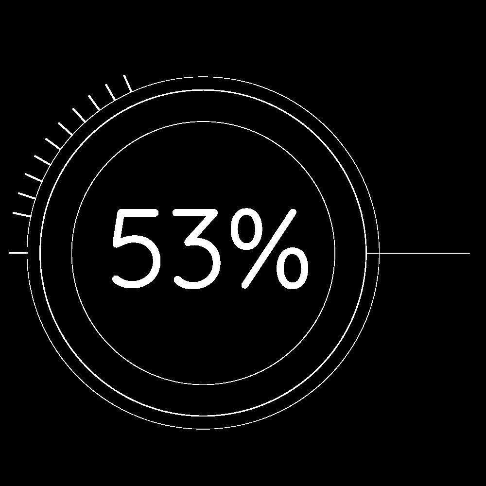 53-percent